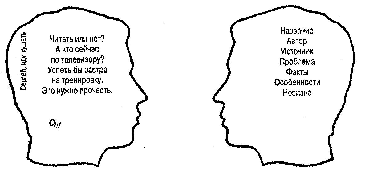 Два способа чтения