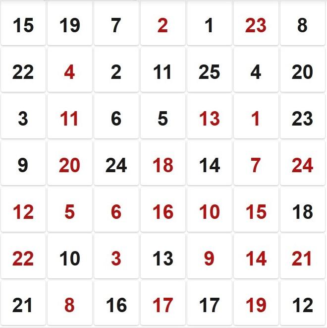 красно горбова таблица черная